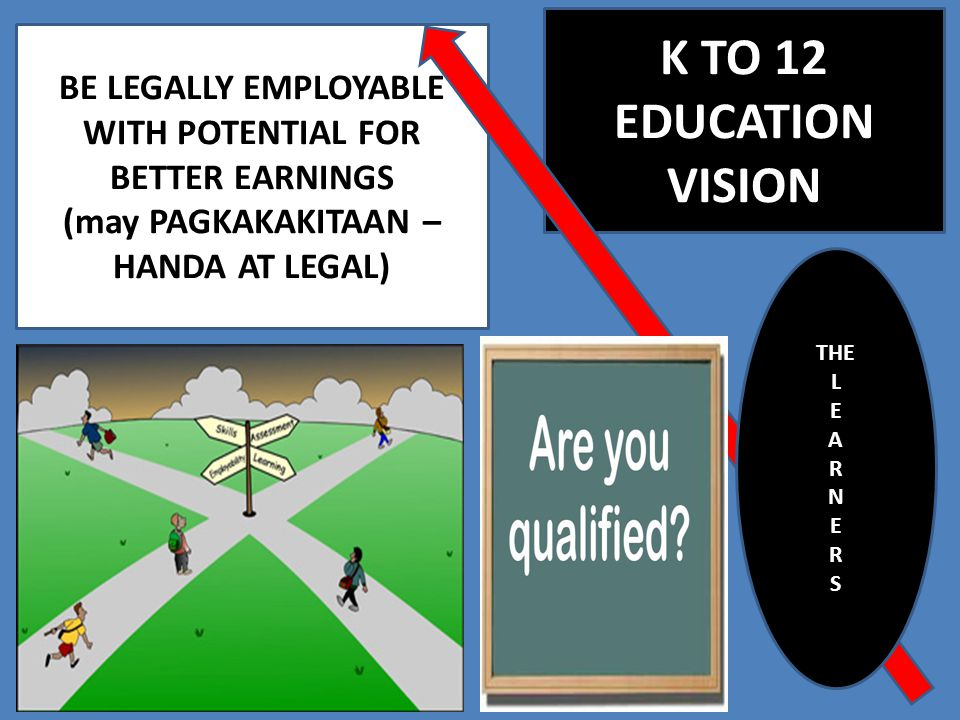 K TO 12 EDUCATION VISION BE LEGALLY EMPLOYABLE
