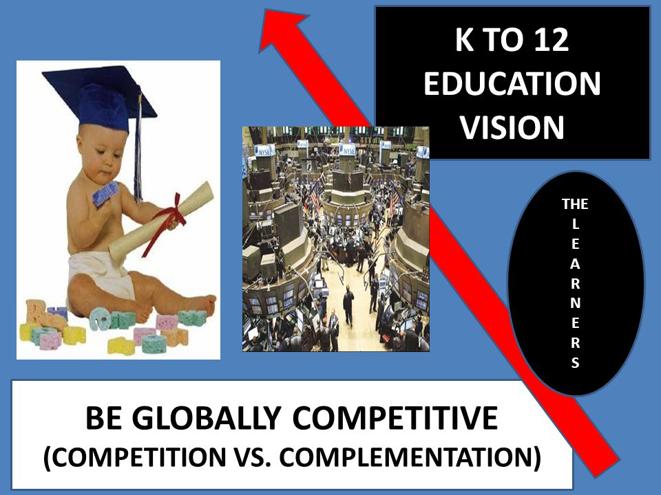 BE GLOBALLY COMPETITIVE (COMPETITION VS. COMPLEMENTATION)