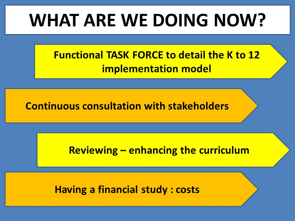 WHAT ARE WE DOING NOW Functional TASK FORCE to detail the K to 12 implementation model. Continuous consultation with stakeholders.