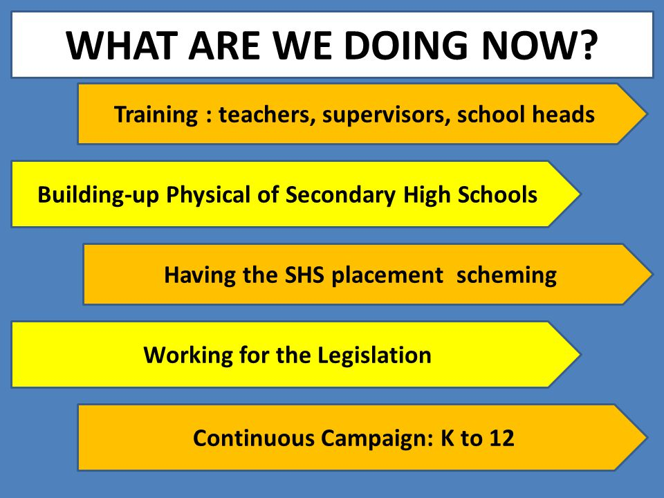 WHAT ARE WE DOING NOW Training : teachers, supervisors, school heads