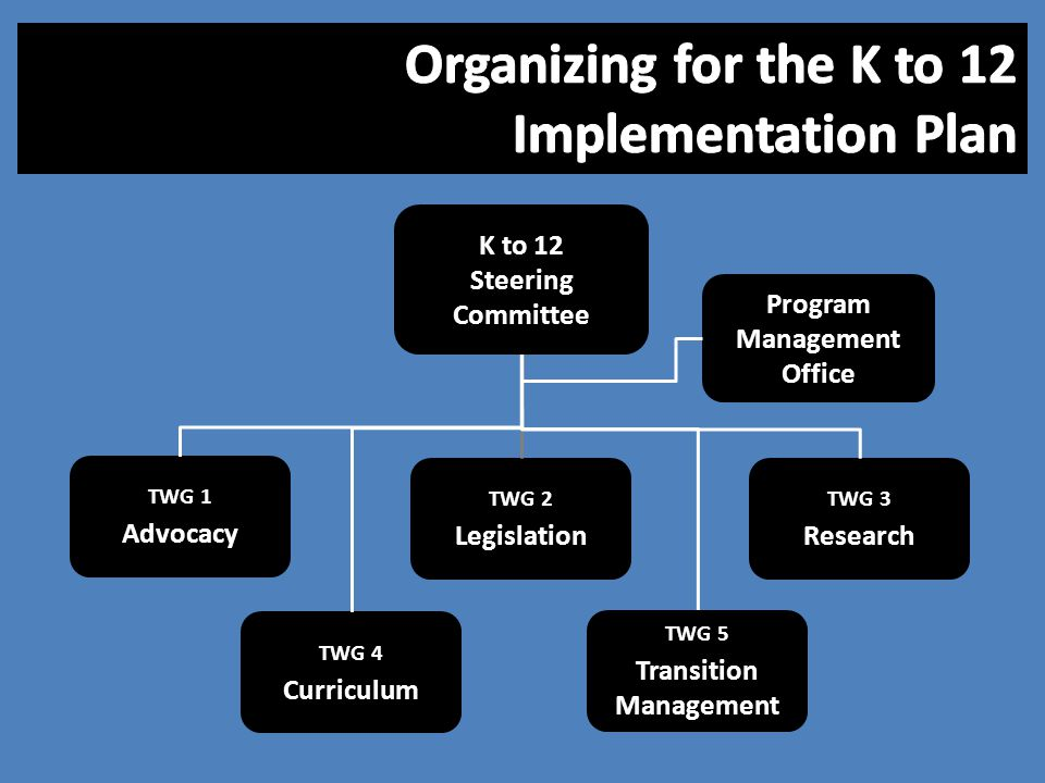 Program Management Office Transition Management