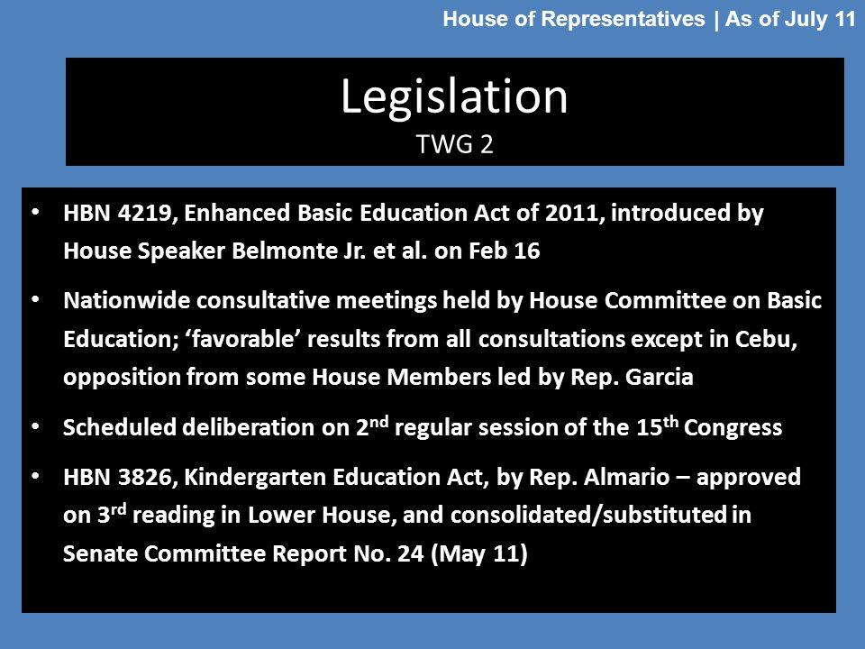 House of Representatives | As of July 11