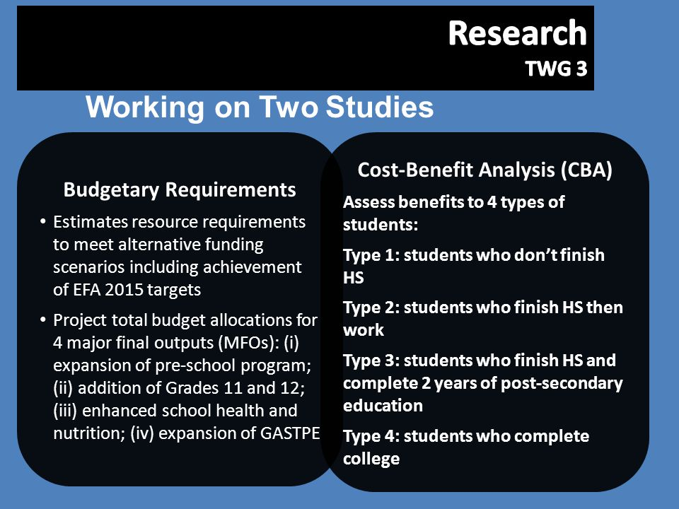 Budgetary Requirements Cost-Benefit Analysis (CBA)