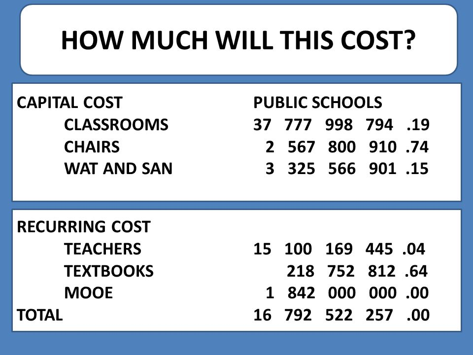 HOW MUCH WILL THIS COST CAPITAL COST PUBLIC SCHOOLS
