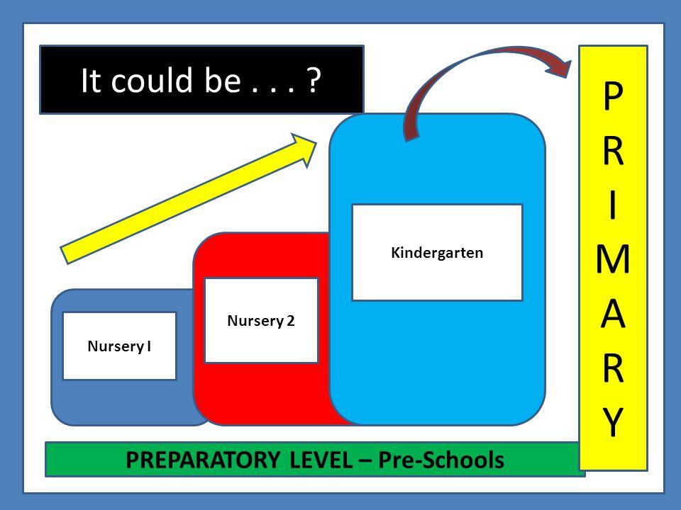PREPARATORY LEVEL – Pre-Schools