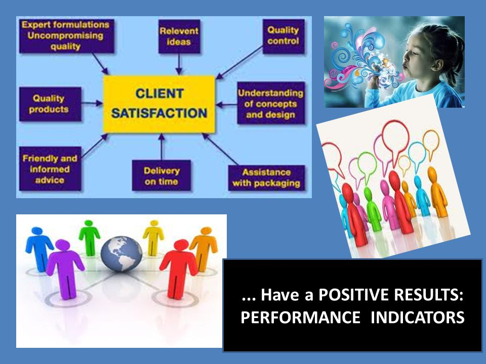... Have a POSITIVE RESULTS: PERFORMANCE INDICATORS