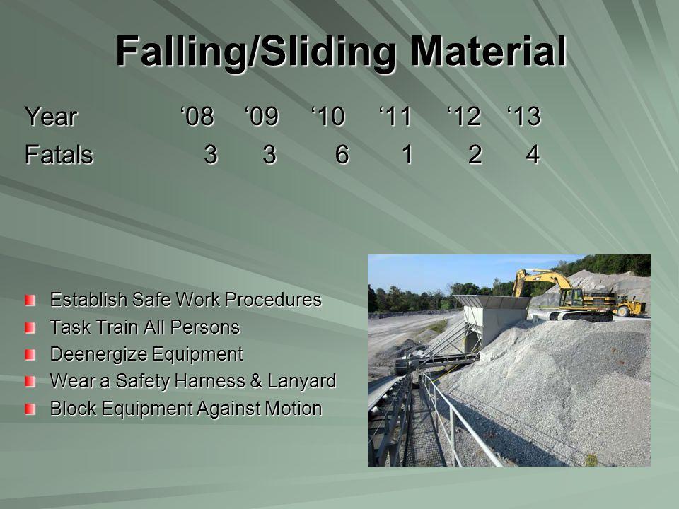Falling/Sliding Material