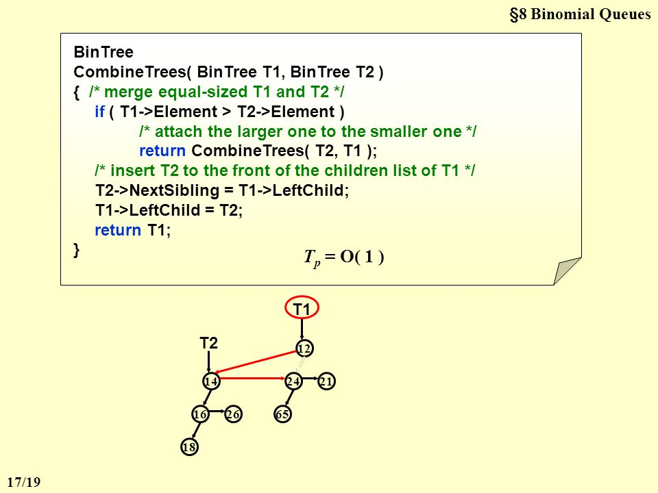 Tp = O( 1 ) §8 Binomial Queues BinTree