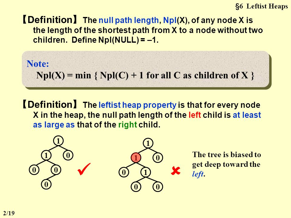Npl(X) = min { Npl(C) + 1 for all C as children of X }