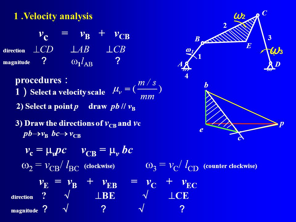 ω3 ω2 vc = vB + vCB 1 .Velocity analysis procedures: