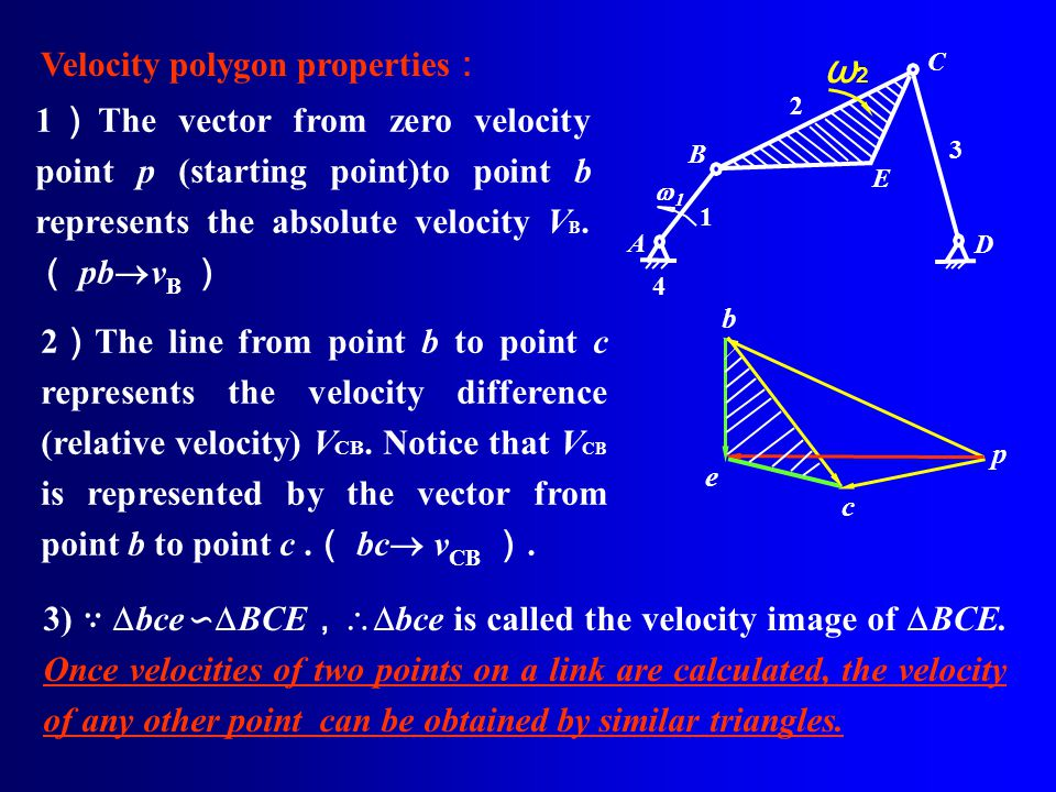 ω2 Velocity polygon properties: