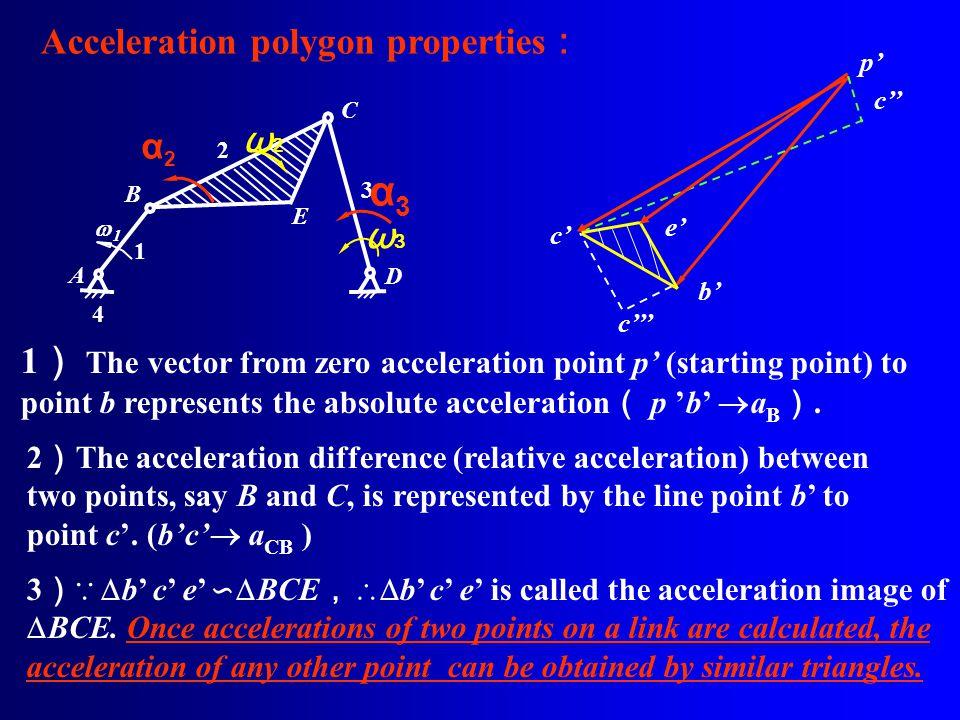 α3 Acceleration polygon properties: ω2 α2 ω3