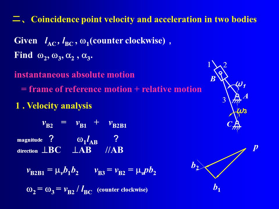 二、Coincidence point velocity and acceleration in two bodies