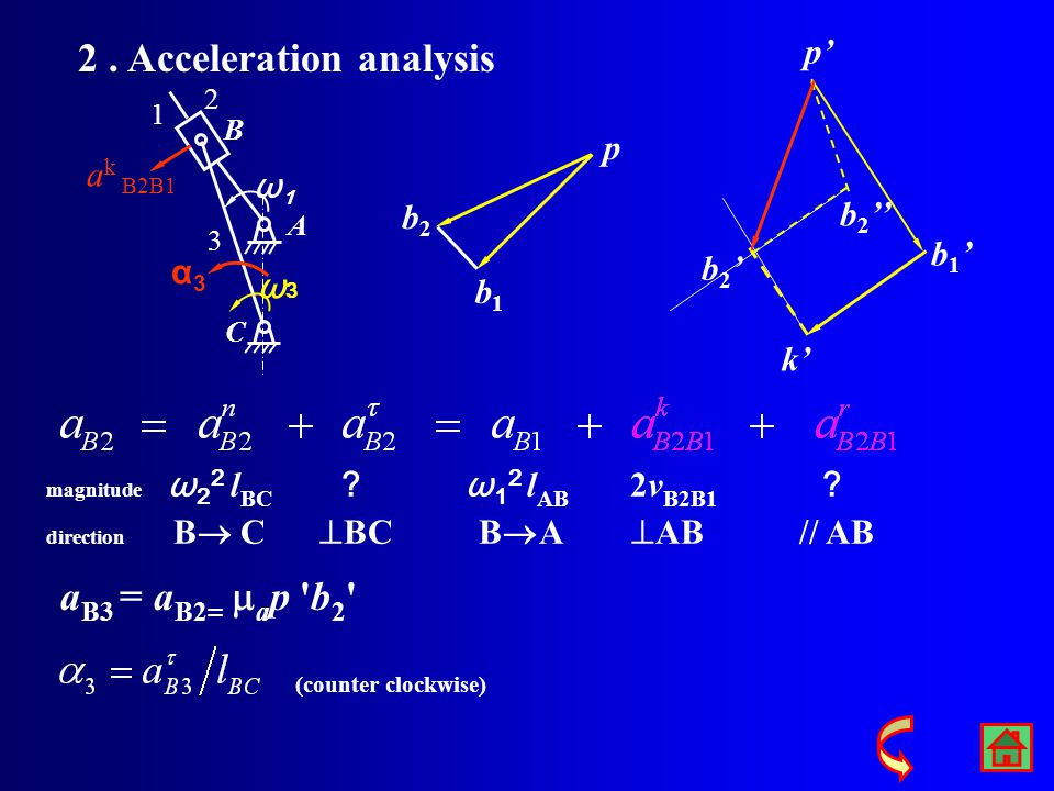 2 . Acceleration analysis