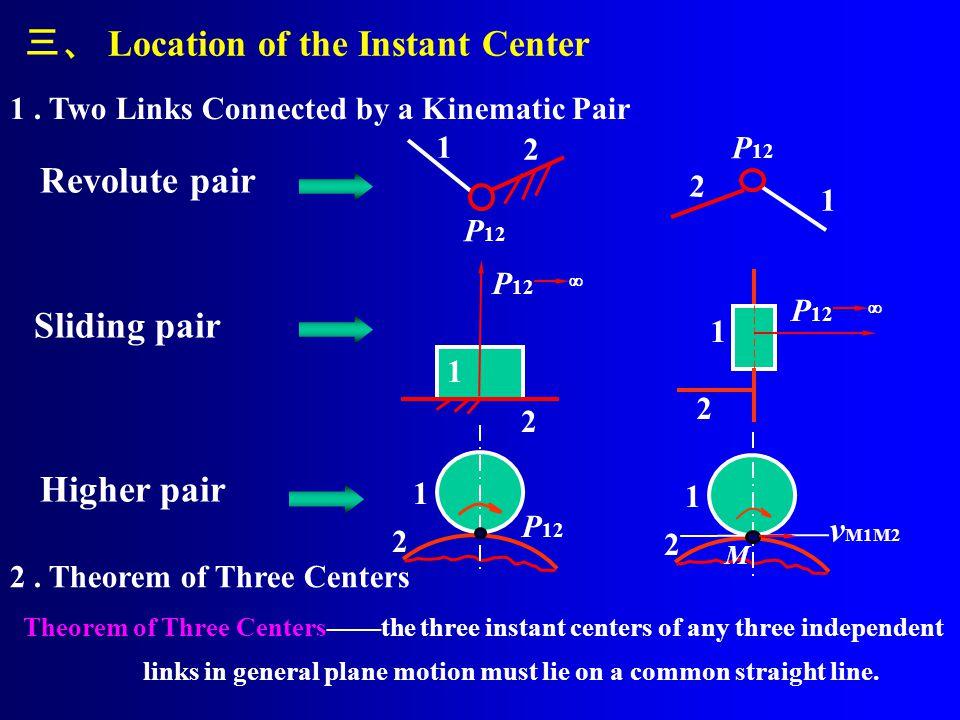 三、 Location of the Instant Center
