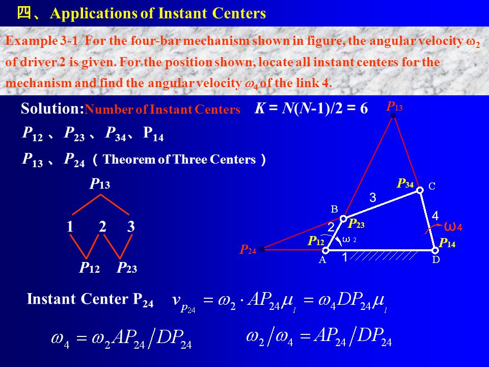 四、Applications of Instant Centers