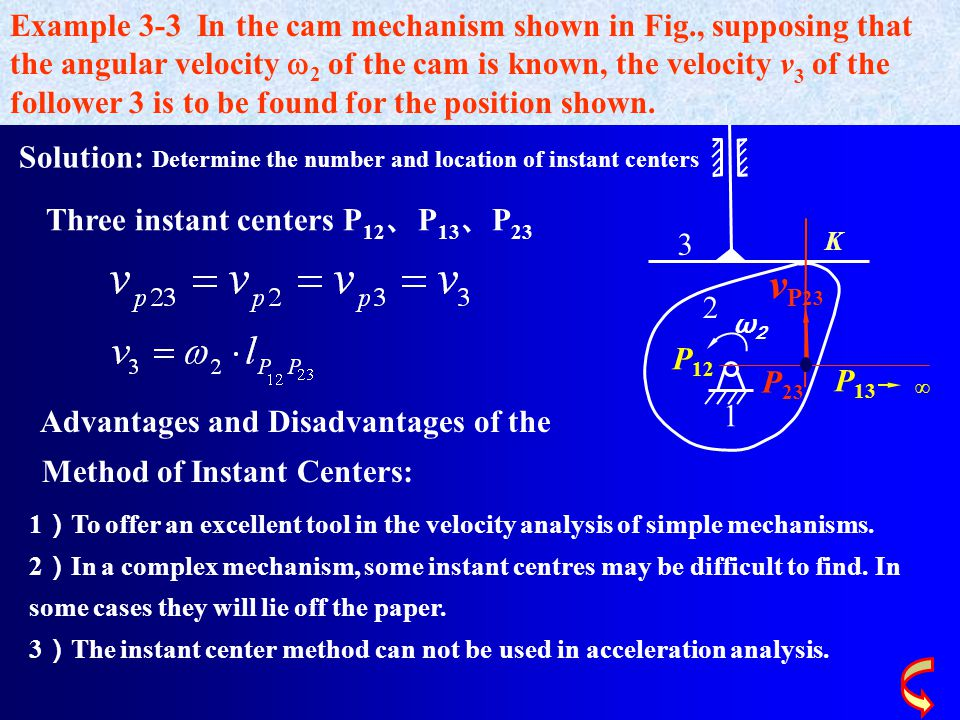 vP23 Solution: Determine the number and location of instant centers