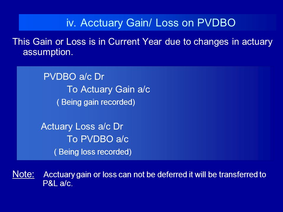 iv. Acctuary Gain/ Loss on PVDBO