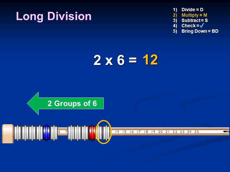 2 x 6 = 12 Long Division 2 Groups of 6 Divide = D Multiply = M