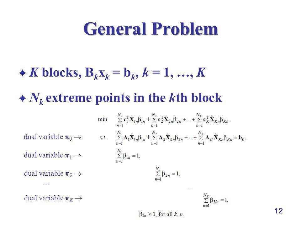 General Problem K blocks, Bkxk = bk, k = 1, …, K