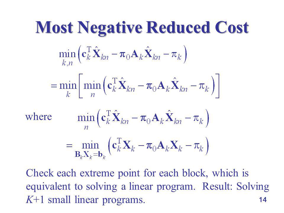 Most Negative Reduced Cost