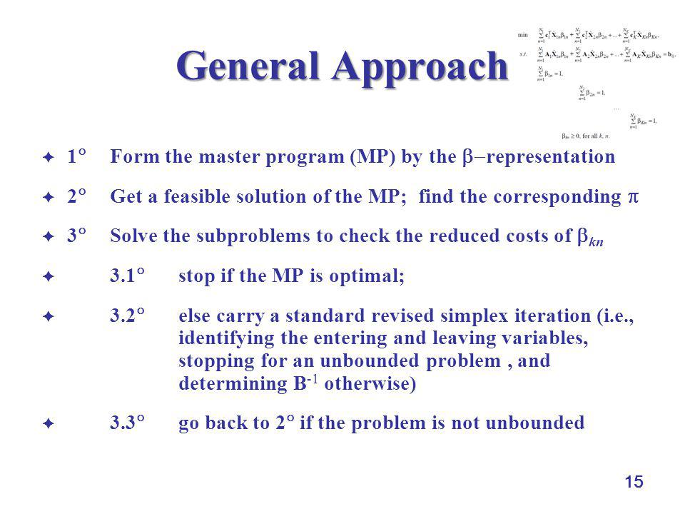 General Approach 1 Form the master program (MP) by the representation. 2 Get a feasible solution of the MP; find the corresponding 