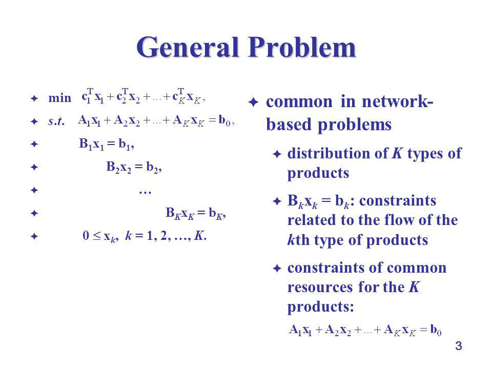 General Problem common in network-based problems