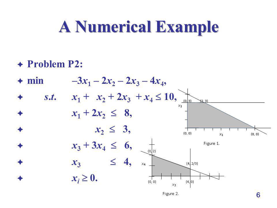 A Numerical Example Problem P2: min –3x1 – 2x2 – 2x3 – 4x4,