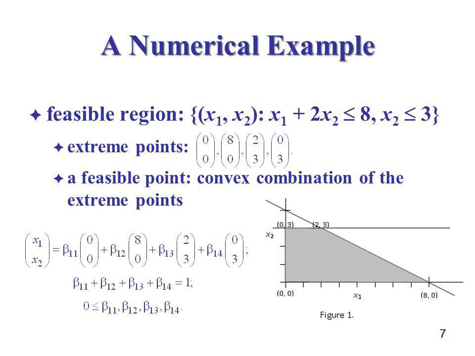 A Numerical Example feasible region: {(x1, x2): x1 + 2x2  8, x2  3}