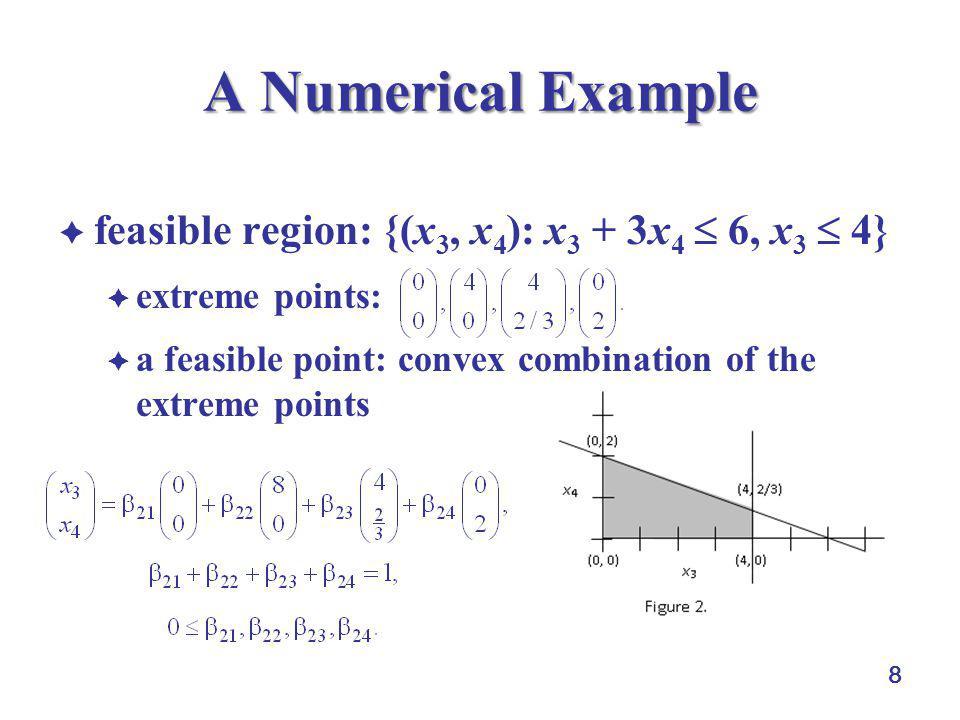 A Numerical Example feasible region: {(x3, x4): x3 + 3x4  6, x3  4}