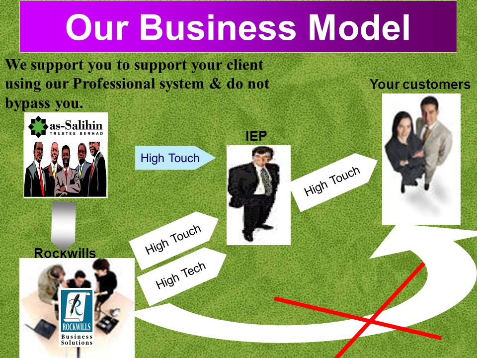 Our Business Model We support you to support your client