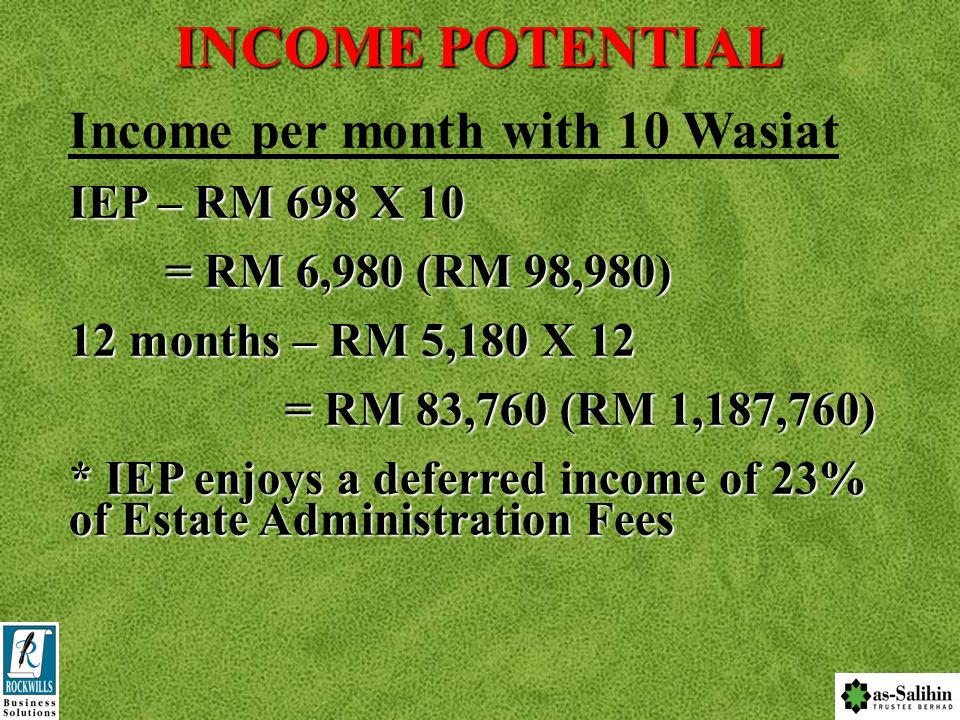 INCOME POTENTIAL Income per month with 10 Wasiat IEP – RM 698 X 10