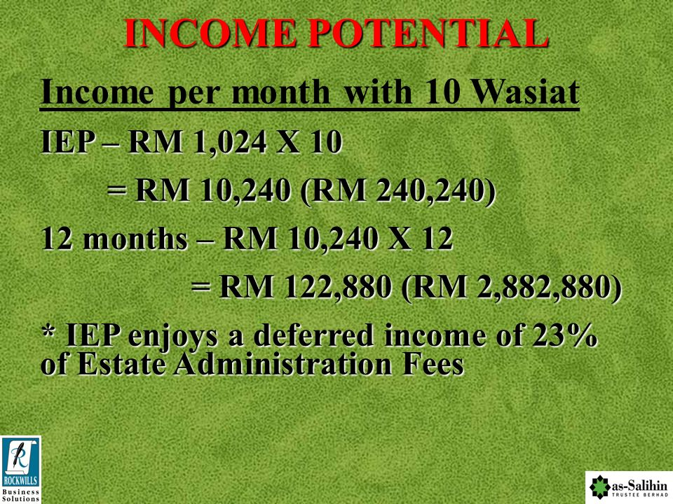 INCOME POTENTIAL Income per month with 10 Wasiat IEP – RM 1,024 X 10