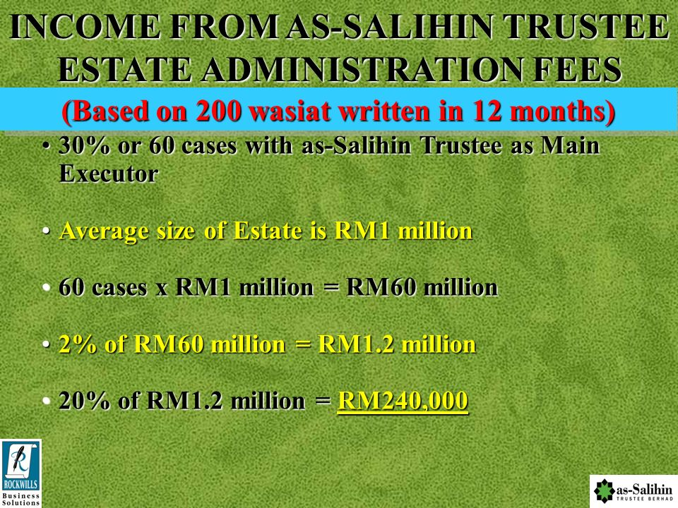 INCOME FROM AS-SALIHIN TRUSTEE ESTATE ADMINISTRATION FEES