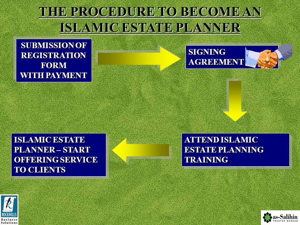 THE PROCEDURE TO BECOME AN ISLAMIC ESTATE PLANNER