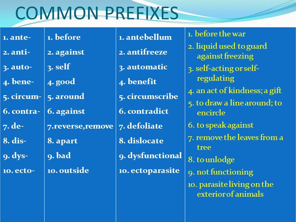 COMMON PREFIXES 1. ante- 2. anti- 3. auto- 4. bene- 5. circum-