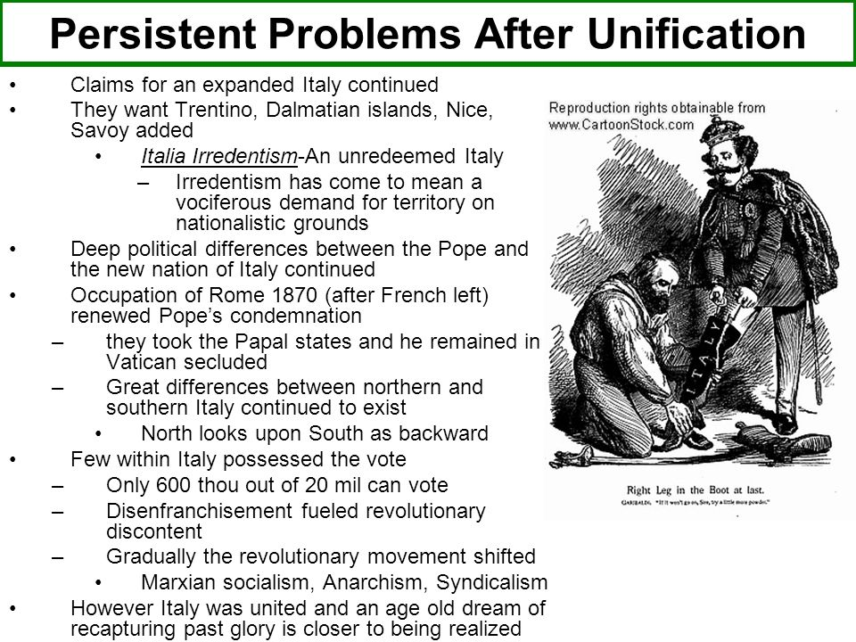 Persistent Problems After Unification