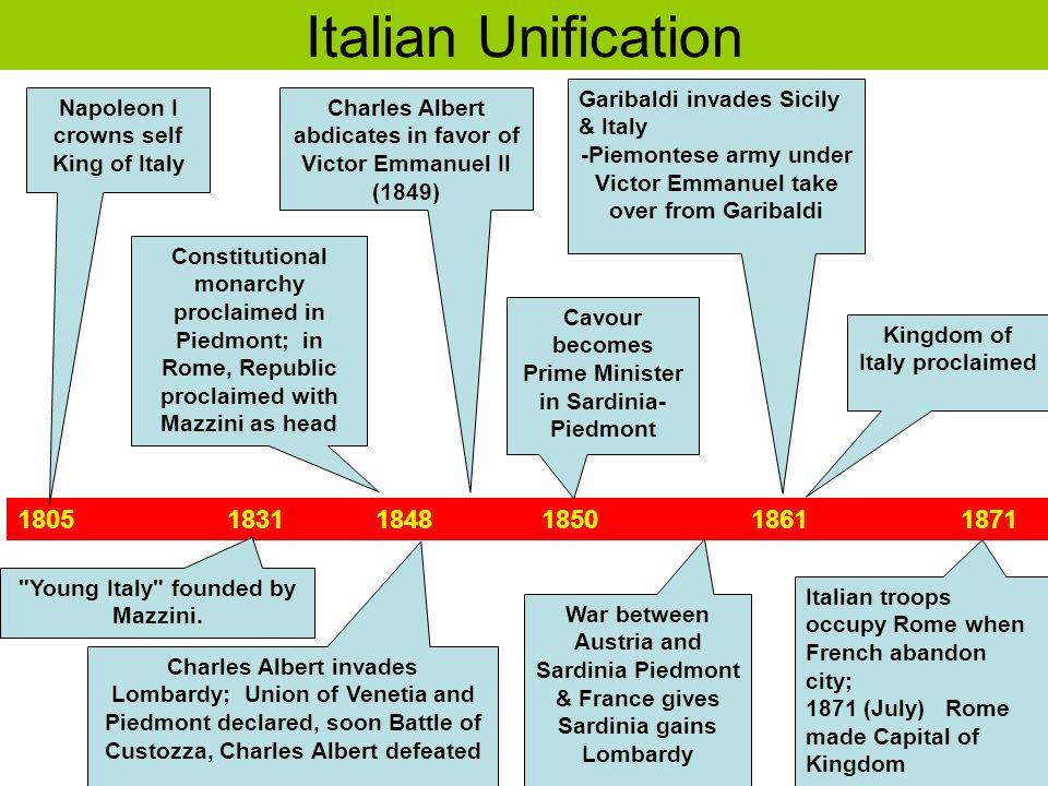 Italian UnificationGaribaldi invades Sicily & Italy. -Piemontese army under Victor Emmanuel take over from Garibaldi.