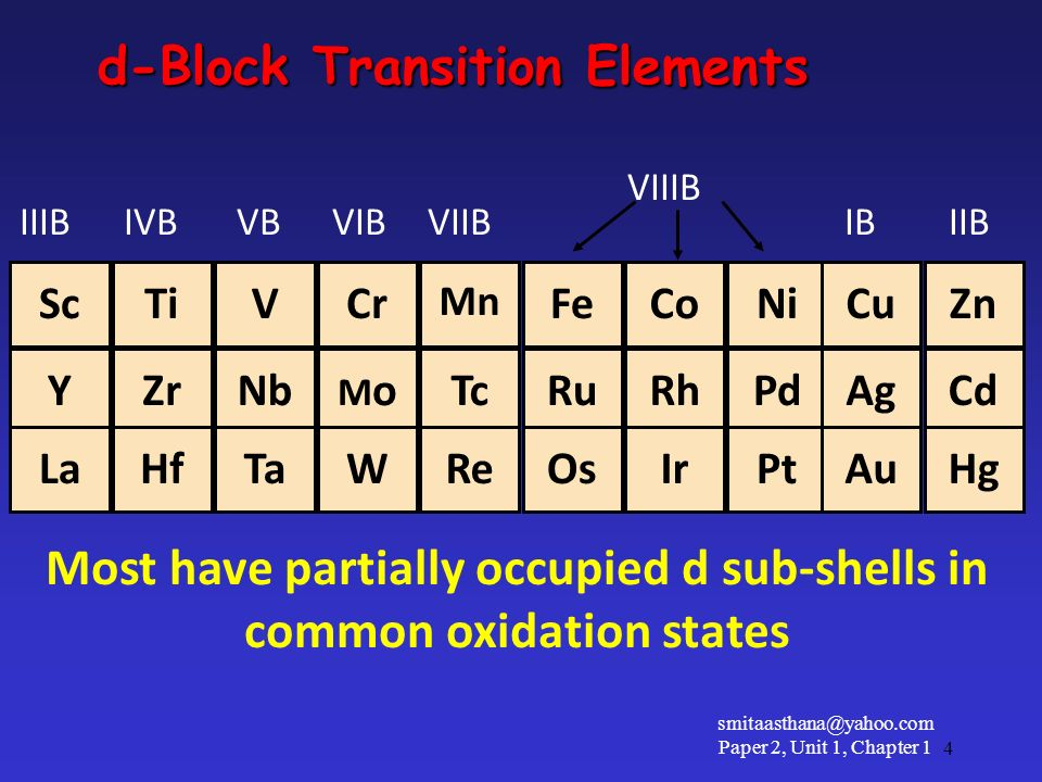 d-Block Transition Elements