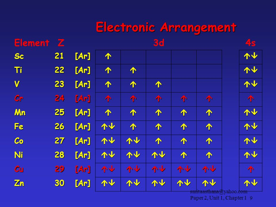 Electronic Arrangement