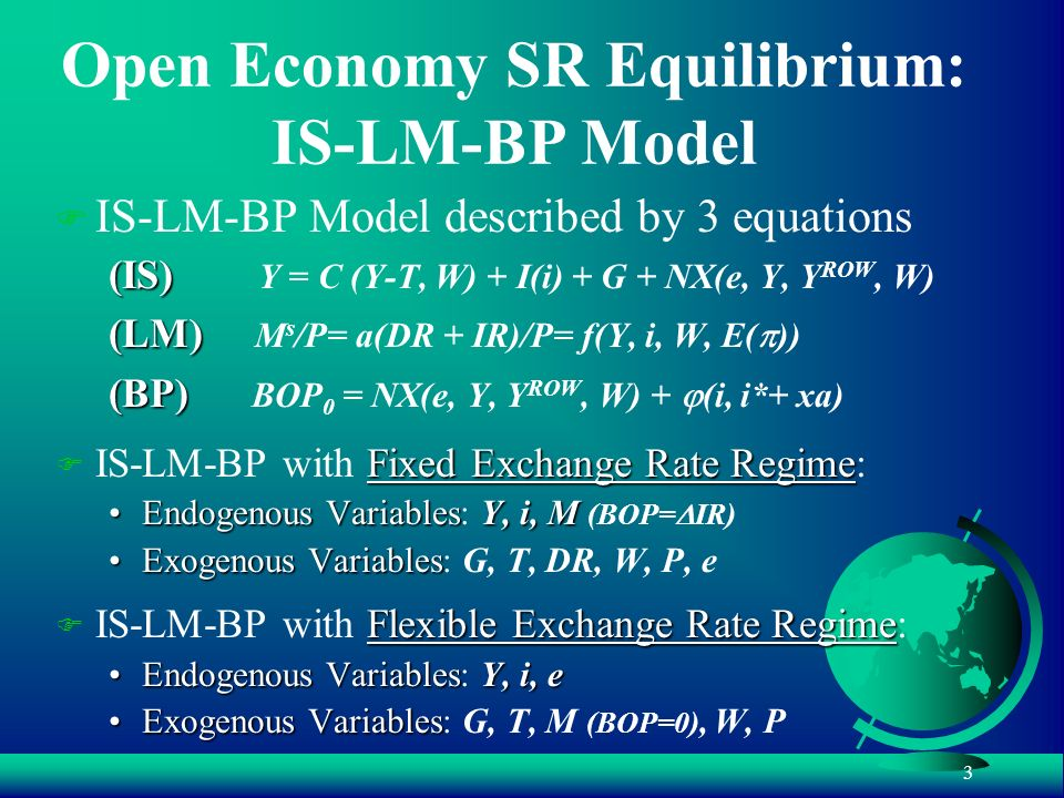 Open Economy SR Equilibrium: IS-LM-BP Model