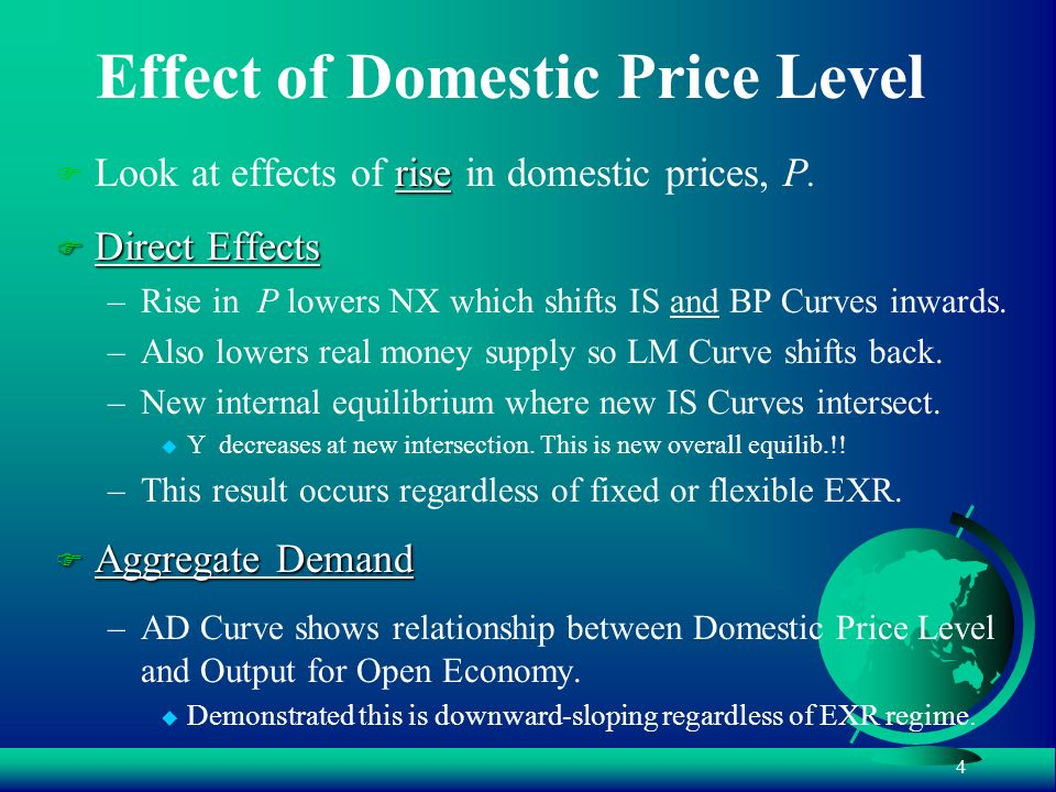 Effect of Domestic Price Level