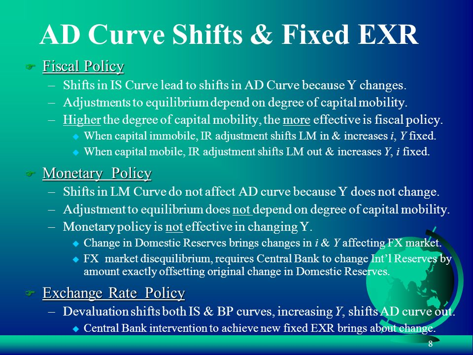 AD Curve Shifts & Fixed EXR