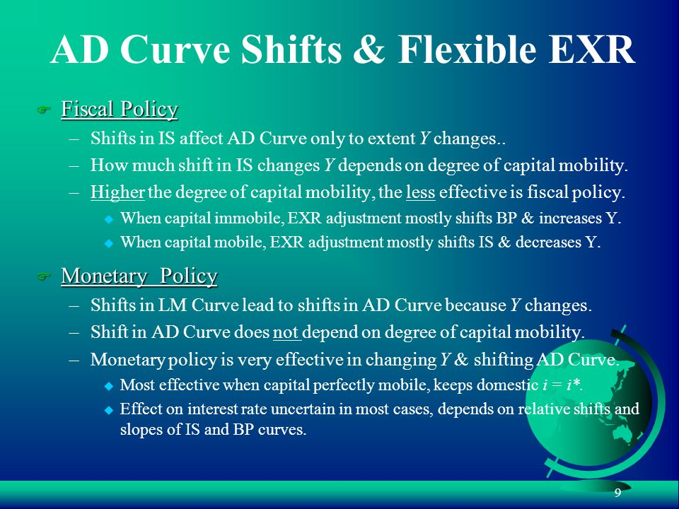 AD Curve Shifts & Flexible EXR