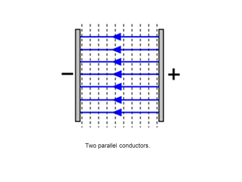 Two parallel conductors.
