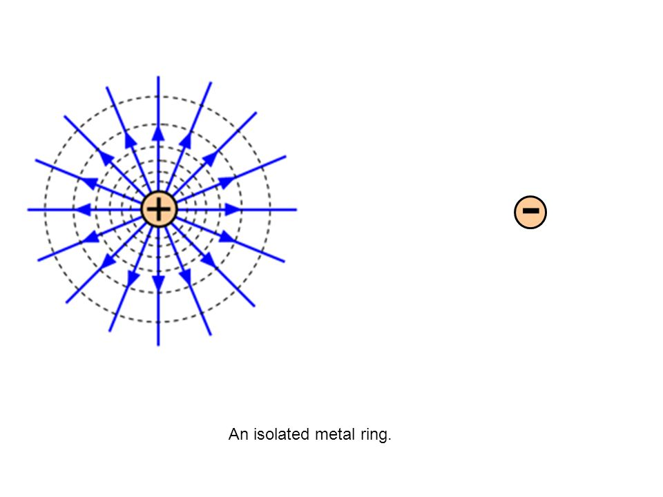 - An isolated metal ring.