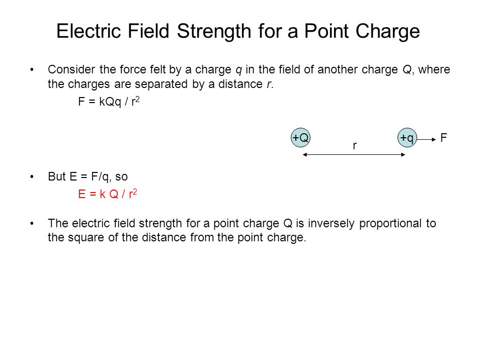 Electric Field Strength for a Point Charge