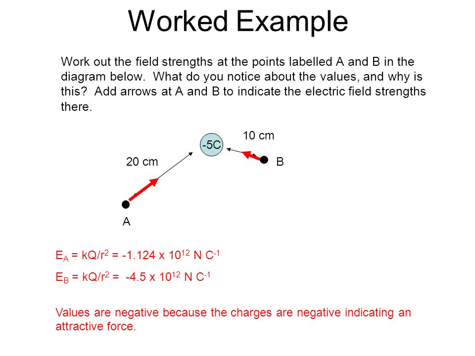 Worked Example