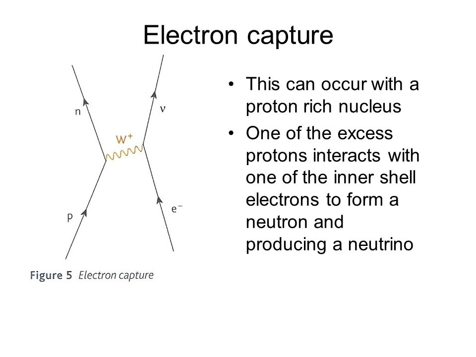 Electron capture This can occur with a proton rich nucleus