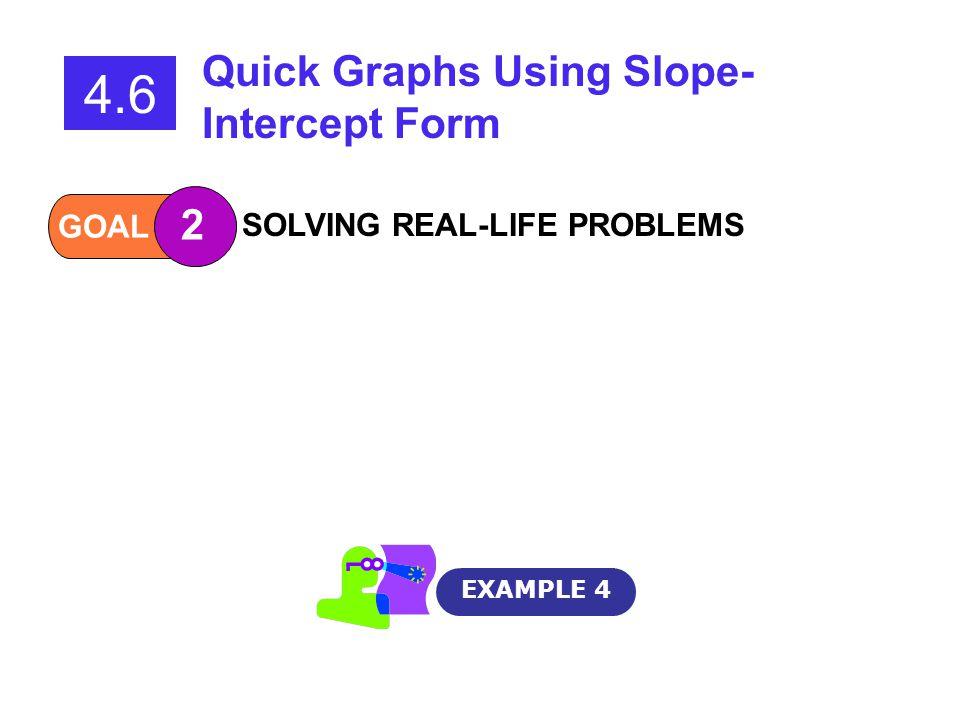 4.6 Quick Graphs Using Slope-Intercept Form 2 GOAL